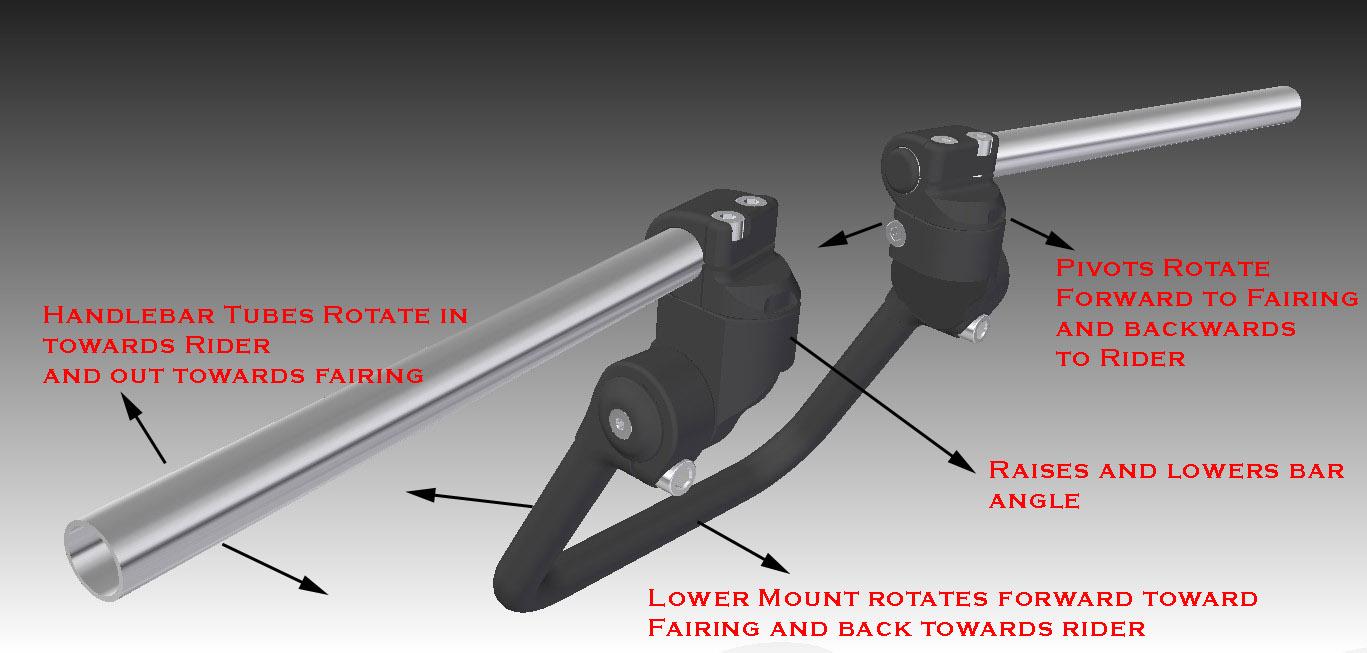 Best motorcycle handlebars -  It